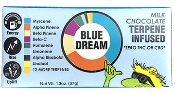 terpene-blue-dream-milk-chocolate-bar